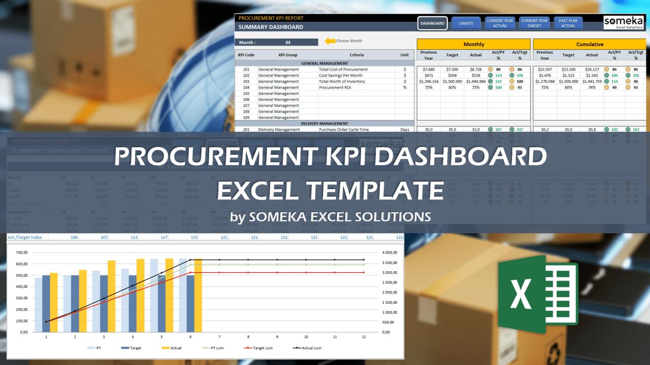 Procurement KPI Dashboard - Someka Excel Template Video