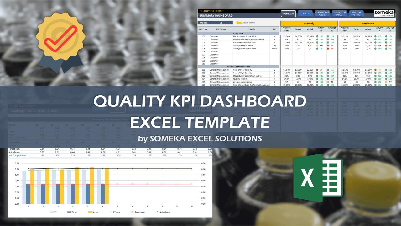 Quality KPI Dashboard Template - Someka Excel Template Video