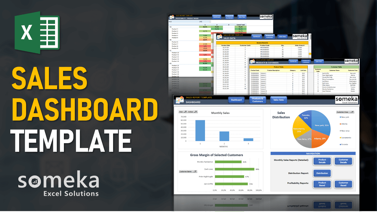 Sales Dashboard Template - Someka Excel Template Video