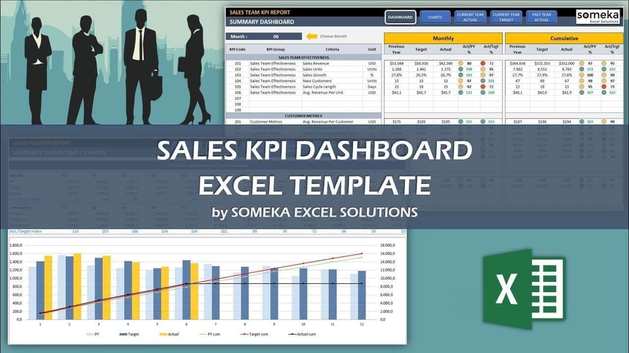 Sales KPI Dashboard Excel Template Video