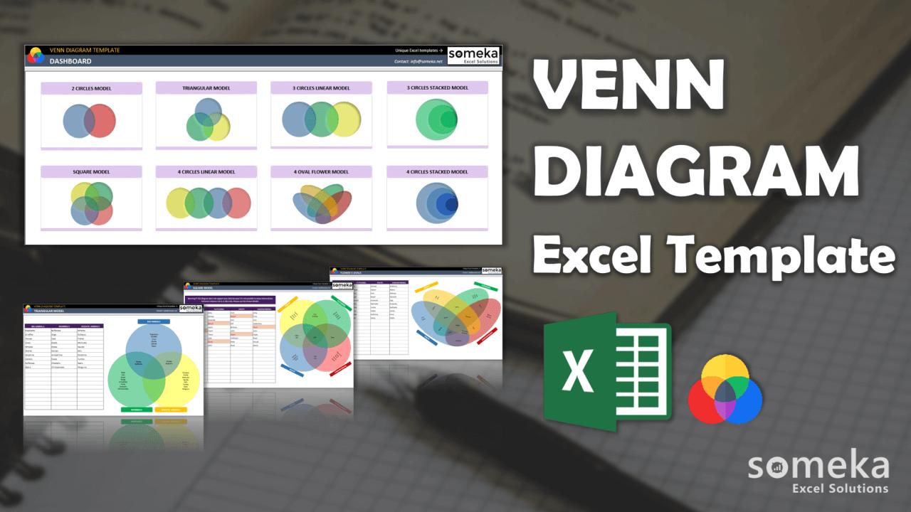 Venn Diagram Template - Someka Excel Template Video