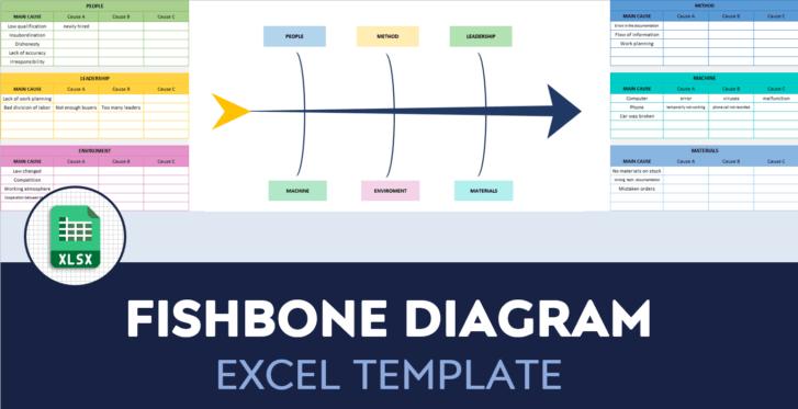 Fishbone-Diagram-Cover