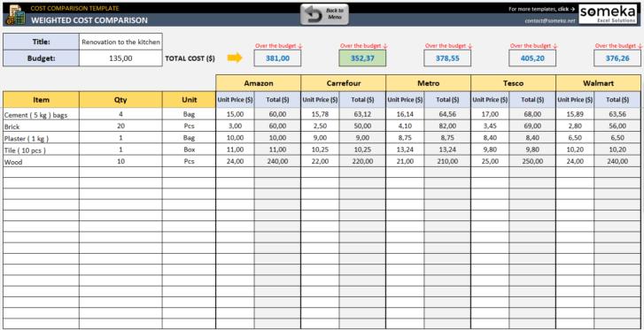Cost-Comparison-Template-Someka-SS2
