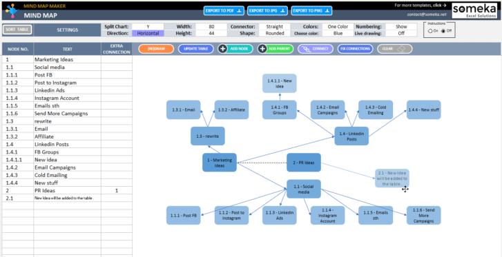 Mind-Map-Maker-Template-Someka-SS11