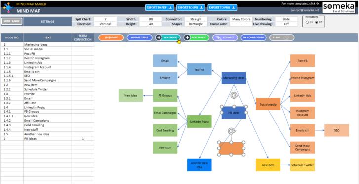 Mind-Map-Maker-Template-Someka-SS2