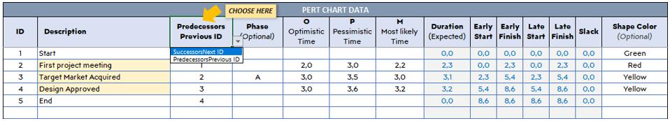 Pert-Chart-Generator-Someka-S01