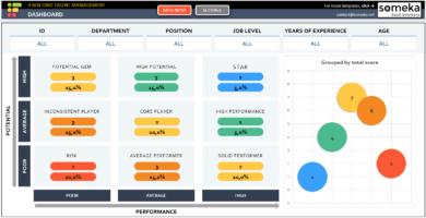9 Box Grid Talent Management Template