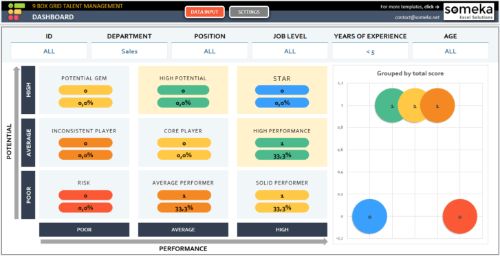 9-Box-Grid-Talent-Management-Excel-Template-SS12