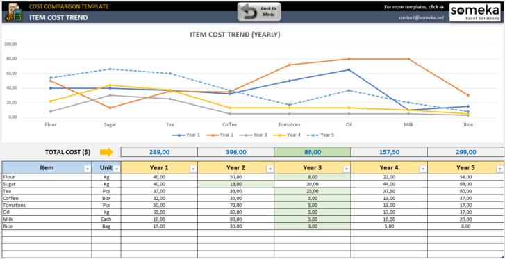 Cost-Comparison-Template-Someka-SS6_UPDATED