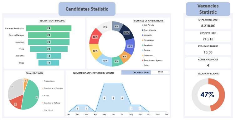 Recruitment-Template-Someka-Update-S08