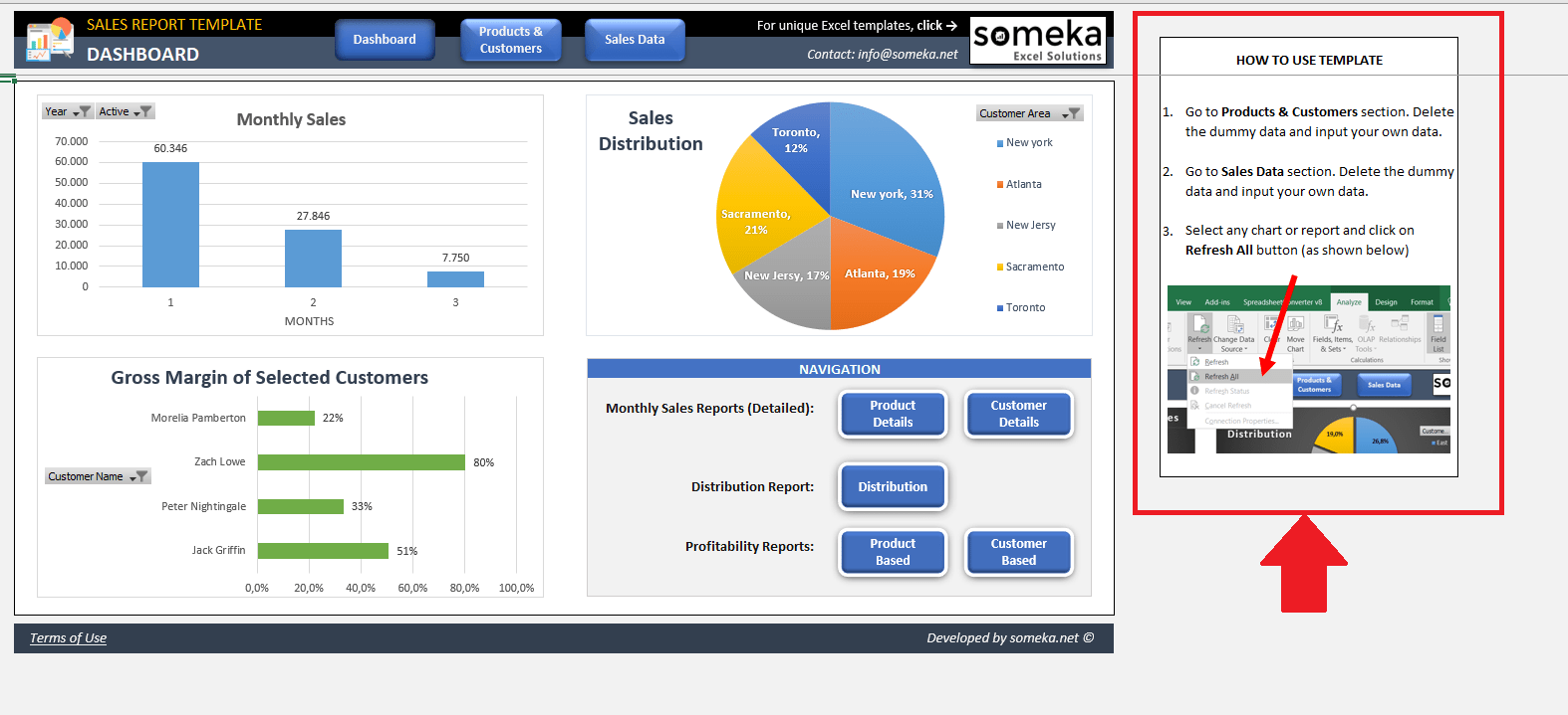 sales dashboard template comment pic1