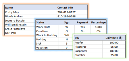 Employee-Time-Tracker-and-Payroll-Template-Someka-S02