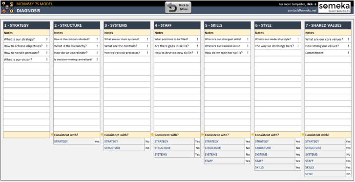 McKinsey-7S-Model-Excel-Template-Someka-SS2