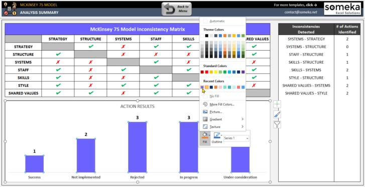 McKinsey-7S-Model-Excel-Template-Someka-SS5