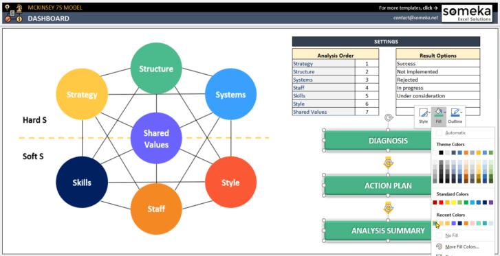 McKinsey-7S-Model-Excel-Template-Someka-SS8