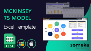McKinsey 7S Model Template - Someka Excel Template Video
