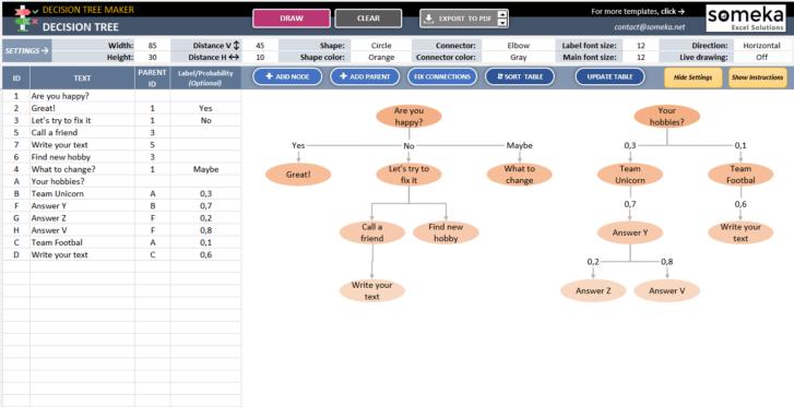 Decision-Tree-Template-Someka-SS10