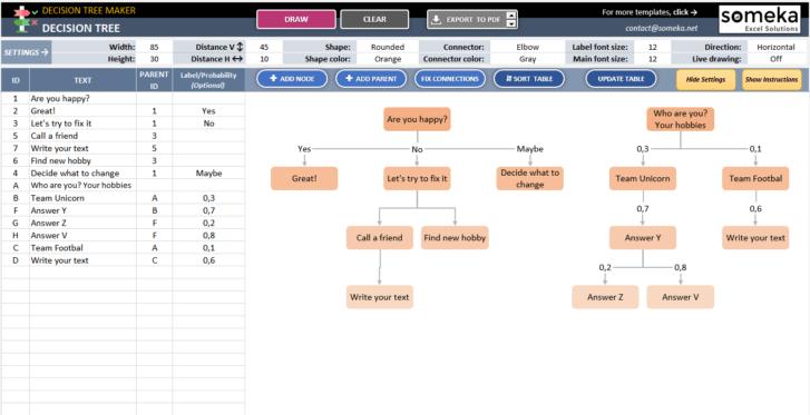 Decision-Tree-Template-Someka-SS2