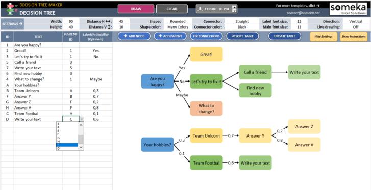 Decision-Tree-Template-Someka-SS4