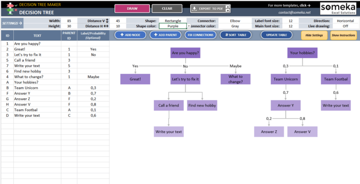 Decision-Tree-Template-Someka-SS9
