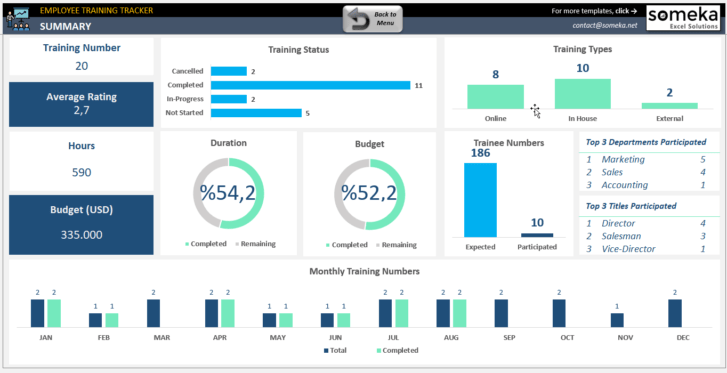 Employee-Training-Tracker-Excel-Template-Someka-SS1