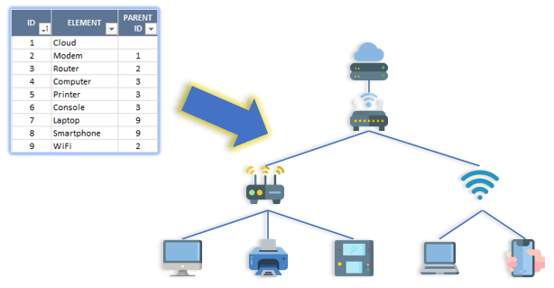 Network-Diagram-Excel-Template-Someka-S01