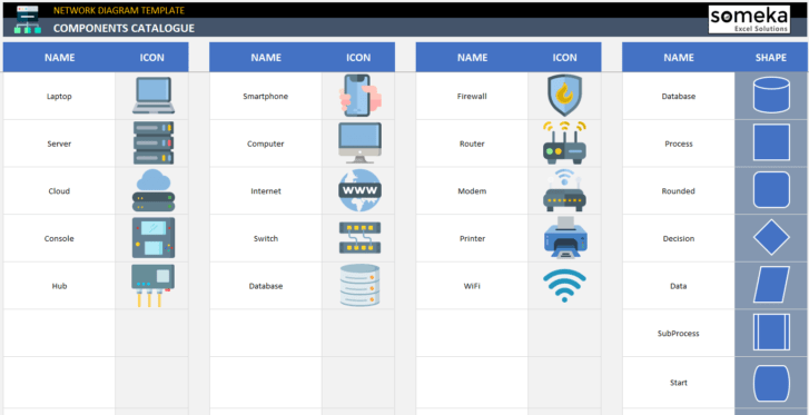 Network-Diagram-Excel-Template-Someka-SS4